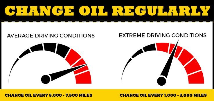 Change Oil Regularly