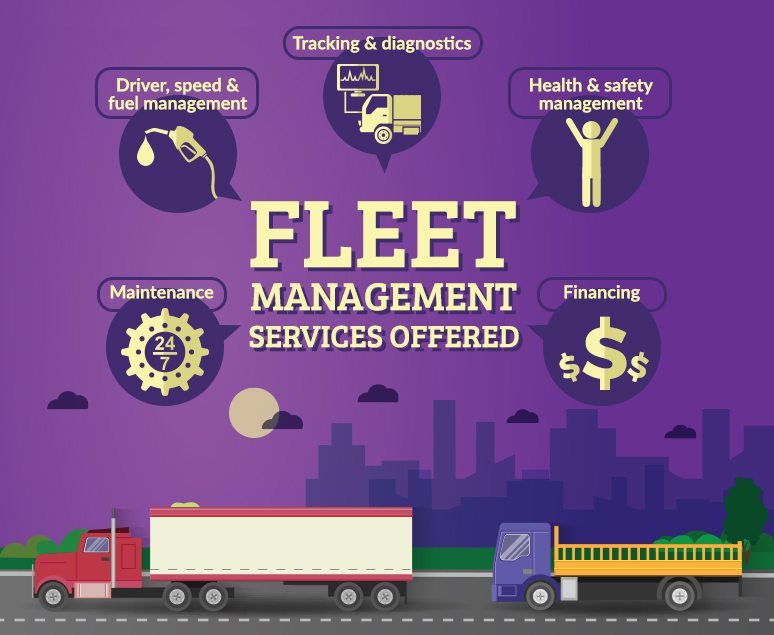 Fleet-Management-Services-Offered