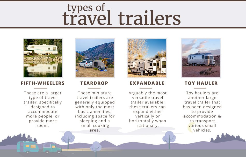 Types-of-travel-trailers
